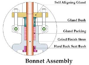 gate valve manufacturer gujarat india api 600 602 603 bolted bonnet sto