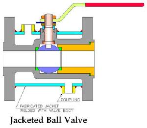 jacketed ball valve manufacturer gujarat india stockis