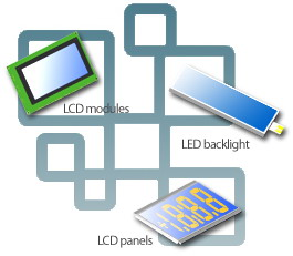 character lcd module graphic glass backlight
