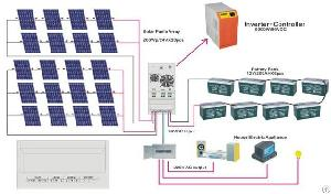 Hybrid solar inverter for usa