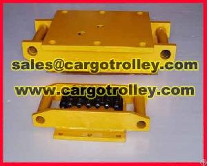 Equipment Roller Kit Is Moving And Handling Tools