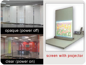 Polyvision Privacy Glass Switchable Glass, Smart Film, Smart Glass, Spd, Electrochromic Glass, Pdlc