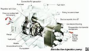 096400-1581 / 1581 4 / 12r Types Of Rotor Heads Apply For Toyota 15b-f Engine Repair