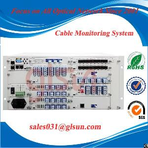 1u 2u fiber optical cable monitoring system opd osw otdr