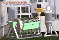 jojo rotary sorter sorting machine