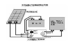 Solar System Solution For Induction Electrodeless Lamp