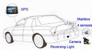 gps vehicle tracking alarm system reverse manufacturer