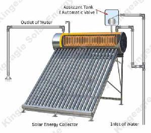 pressure solar heater