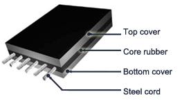 st conveyor belting