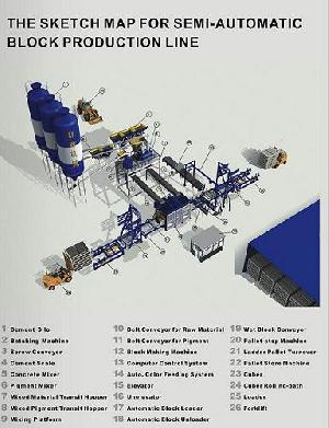 block machine line