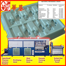 vacuum forming machine pre drying