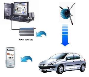 wireless gsm car alarm system