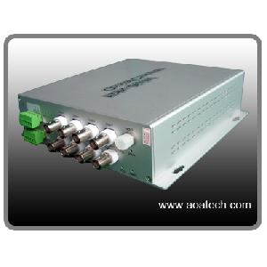 video optic converter