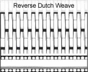 reverse dutch weave stainless steel woven wire cloth