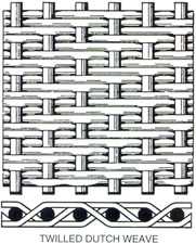 stainless steel woven wire cloth twill dutch weave