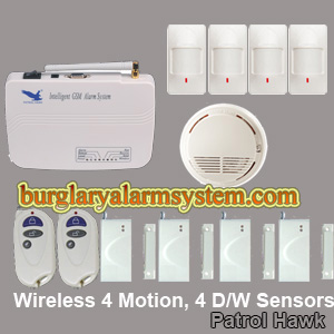 intelligent gsm home alarm systems