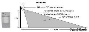 motion sensor wireless wireld
