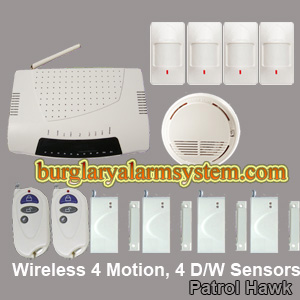 sms alarm system home security