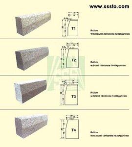 manufacturer exporter stone granite curb kerbstone