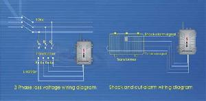 gsm power facility alarm system anti burglar