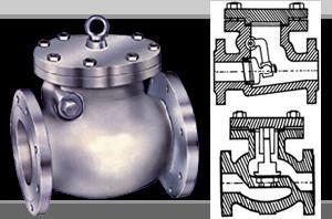 check valves non return