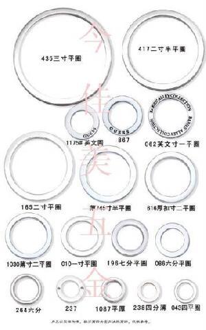 metal ring alloy