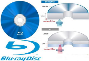 50gb blank bluray disc