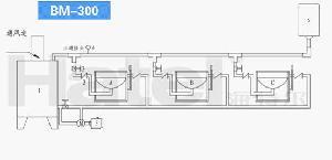 bm 300 oil heating sugar cooking machine