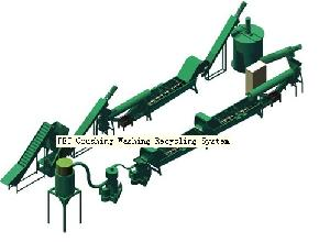 pet crushing washing recycling system