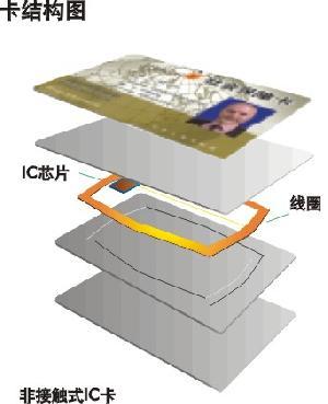 mifare 1k card chip fudan 001