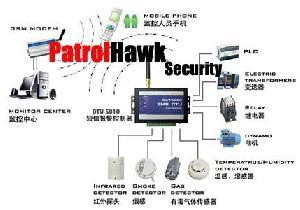wireless modbus gsm controller sms dtu 5010