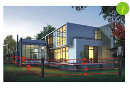 perimeter home alarm systems canada