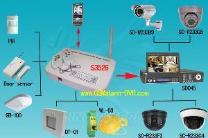 inicio sistema de alarma gsm sms inalámbrica s3526
