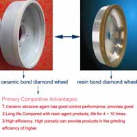 pcd cutting tools ceramic diamond cup wheel
