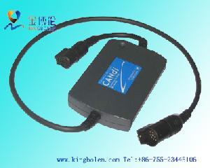 candi interface gm x405