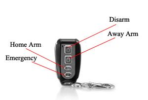 alarm system remote control encoder pt2262