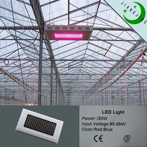 led plant grow panel light 120w