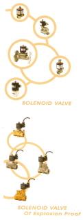 manufacturer 2 solenoid valve