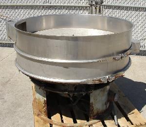 circular shaker screener