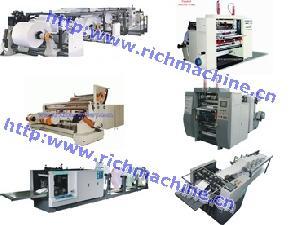 paepr converting machines richmachine