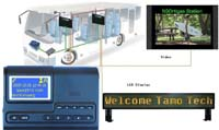 gps bus stop audio video auto announcement system