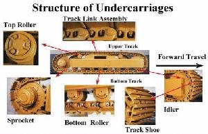 building caterpillar tracks undercarriage spare roller