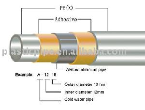 pap pipe