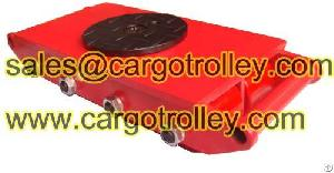 machinery dolly named roller skates