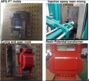 resin mixing machine inject