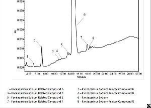 fondaparinux sodium impurity 1 cas 348625 84 3 impurities