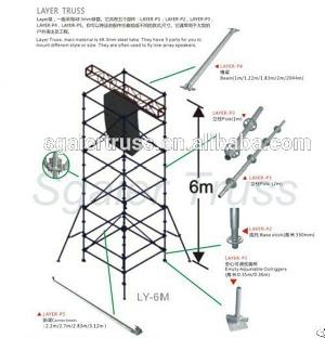 aluminum speaker scaffold layer truss line array