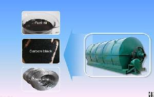 Tyre Carbon Black Uses