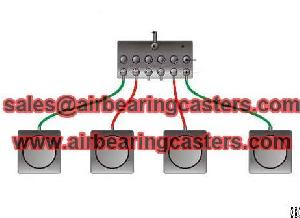 air casters power compressed