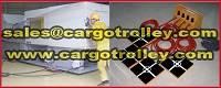 air caster module